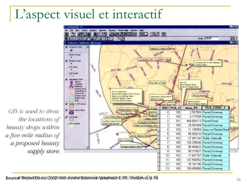 L'aspect visuel et interactif