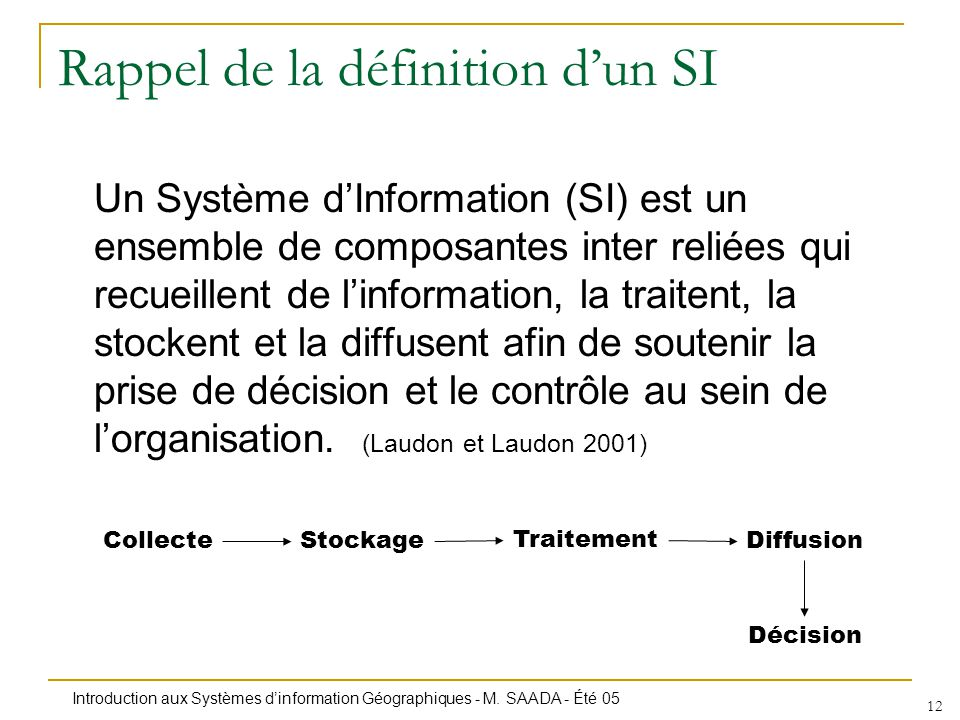 Rappel de la définition d'un SI