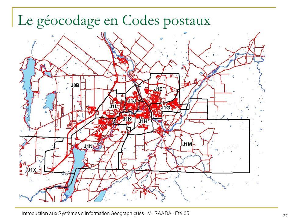 Le géocodage en Codes postaux