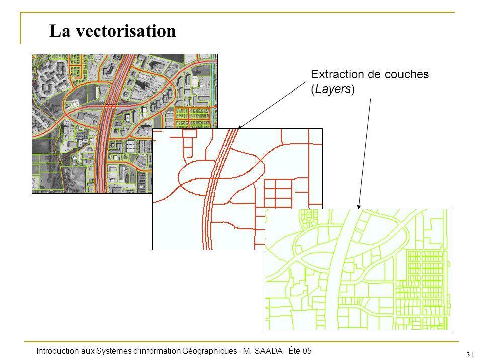 La vectorisation Extraction de couches (Layers)