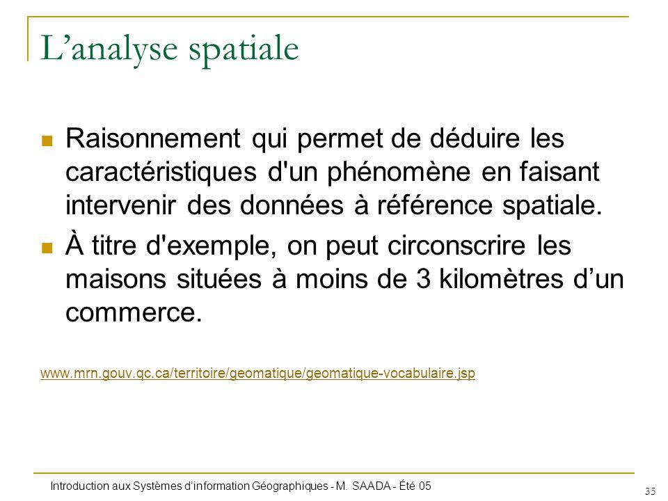 L'analyse spatiale Raisonnement qui permet de déduire les caractéristiques d un phénomène en faisant intervenir des données à référence spatiale.