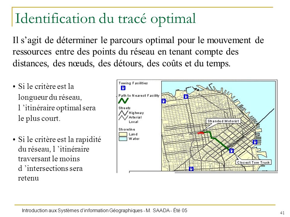 Identification du tracé optimal