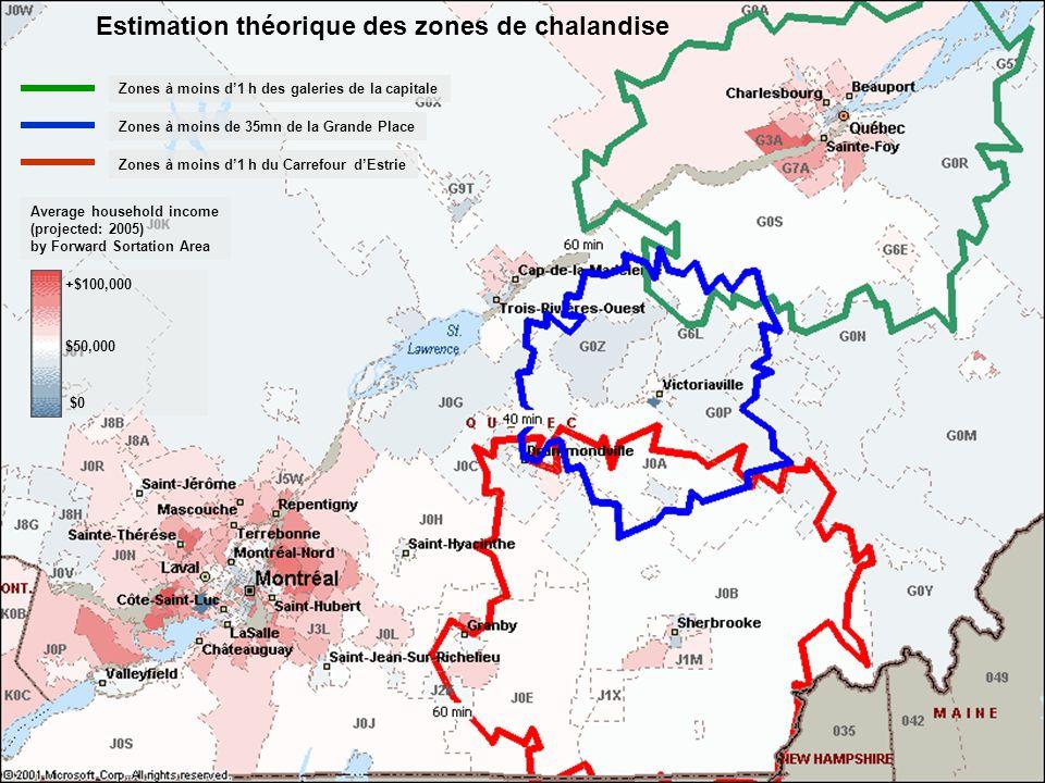 Estimation théorique des zones de chalandise