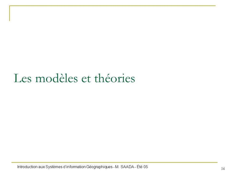 Les modèles et théories