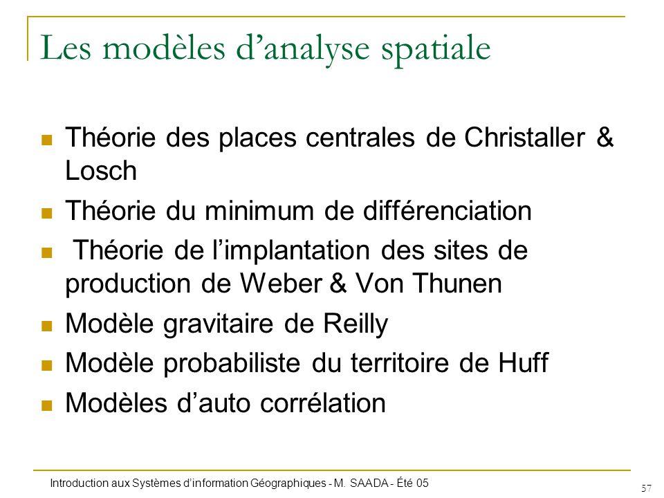 Les modèles d'analyse spatiale