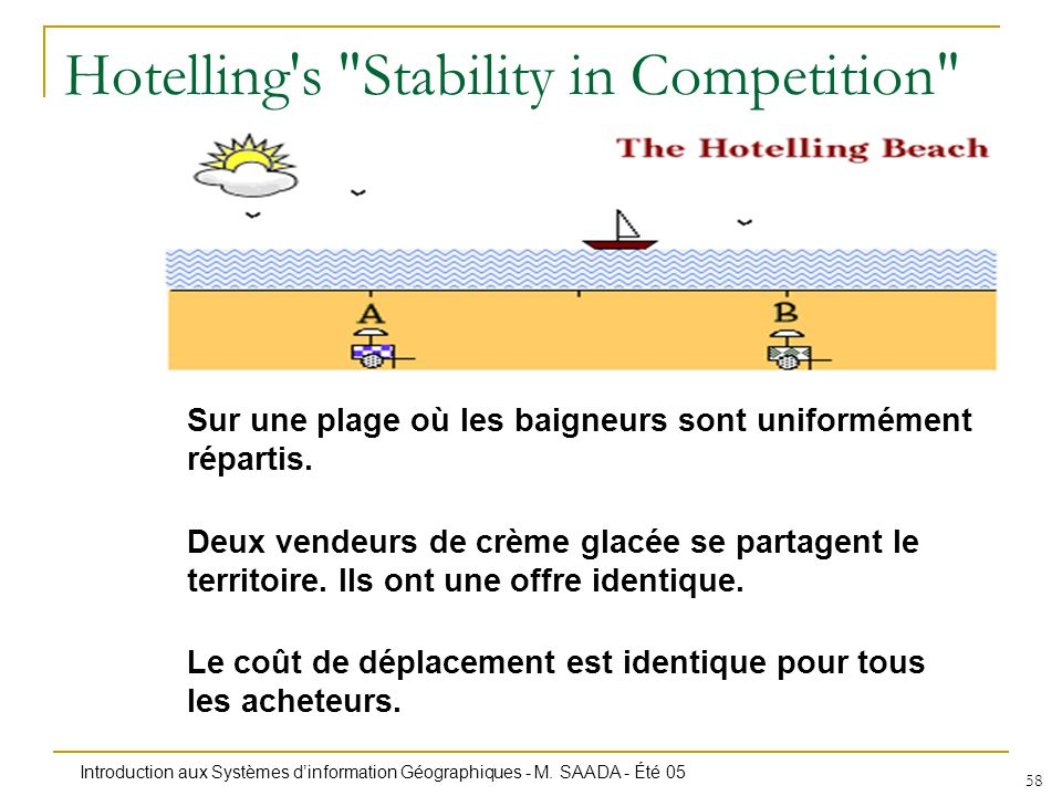 Hotelling s Stability in Competition