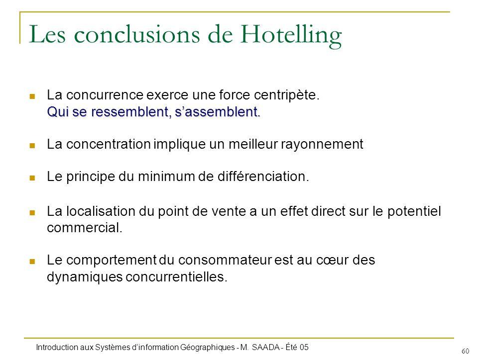Les conclusions de Hotelling
