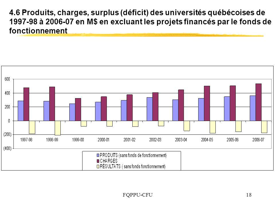 4.6 Produits, charges, surplus (déficit) des universités québécoises de 1997-98 à 2006-07 en M$ en excluant les projets financés par le fonds de fonctionnement