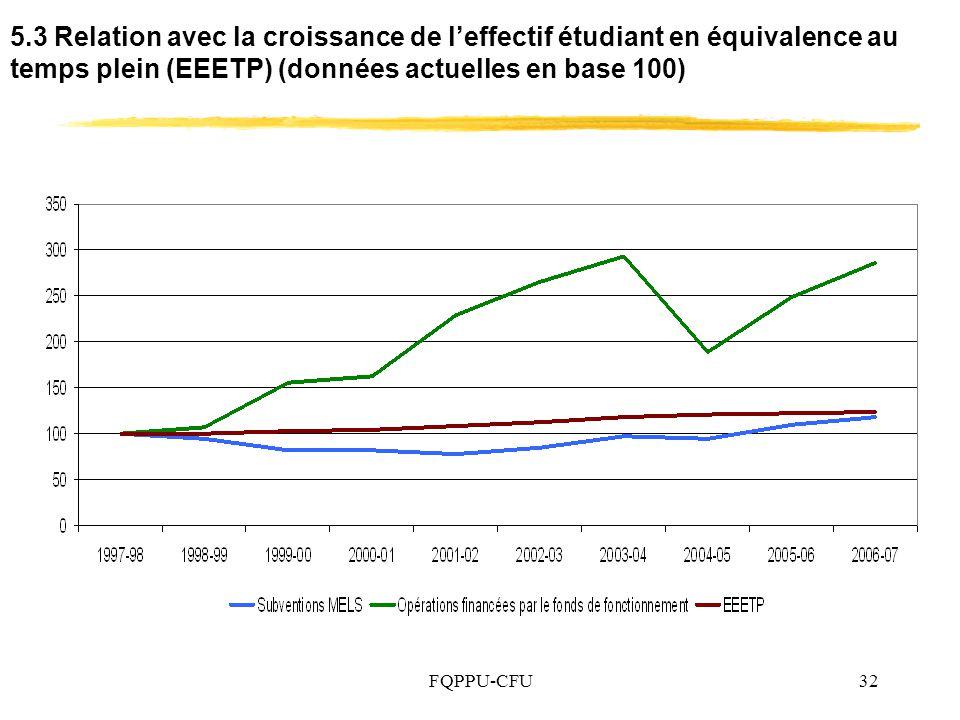 5.3 Relation avec la croissance de l'effectif étudiant en équivalence au temps plein (EEETP) (données actuelles en base 100)