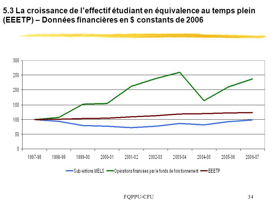 5.3 La croissance de l'effectif étudiant en équivalence au temps plein (EEETP) – Données financières en $ constants de 2006