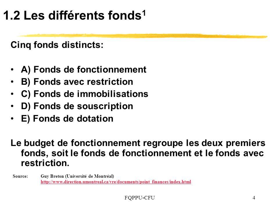 1.2 Les différents fonds1 Cinq fonds distincts: