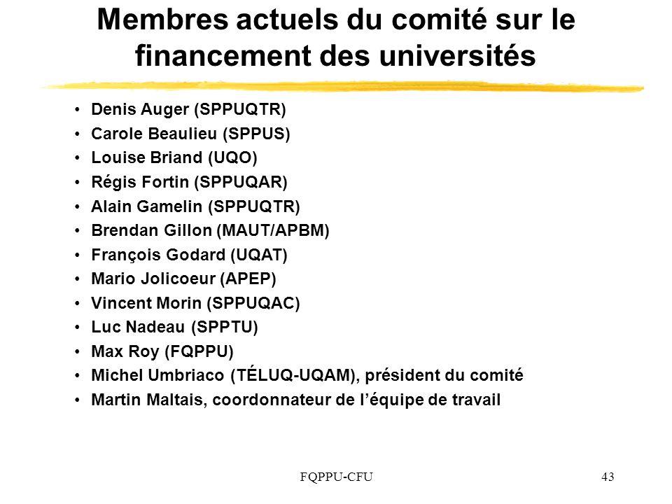 Membres actuels du comité sur le financement des universités