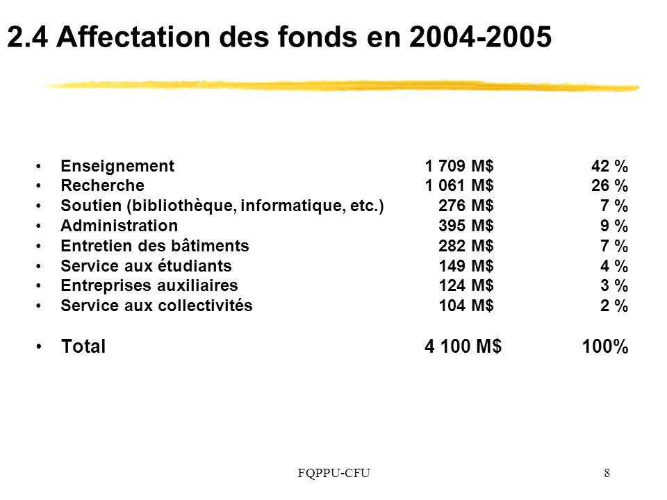 2.4 Affectation des fonds en 2004-2005