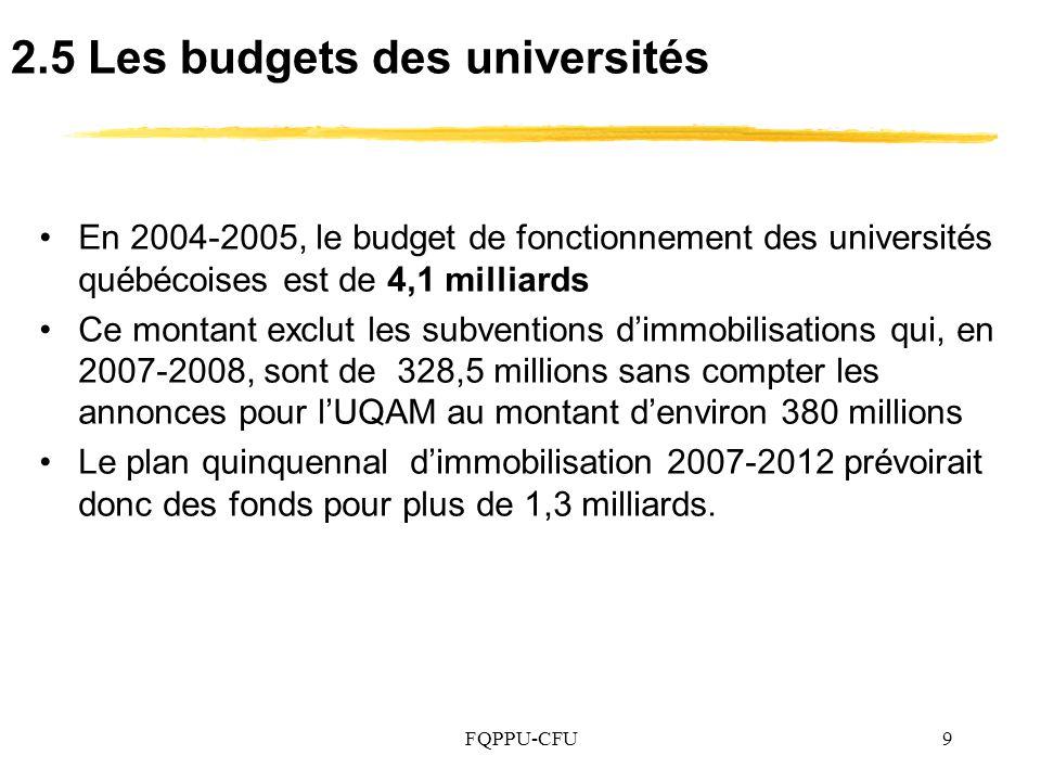 2.5 Les budgets des universités