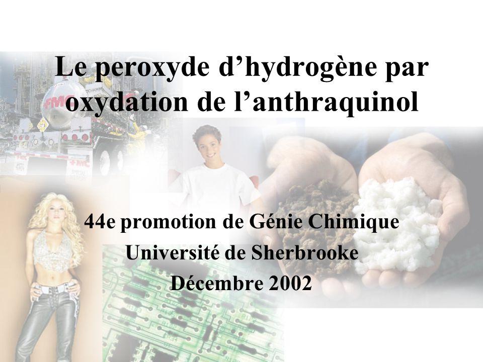 Le peroxyde d'hydrogène par oxydation de l'anthraquinol