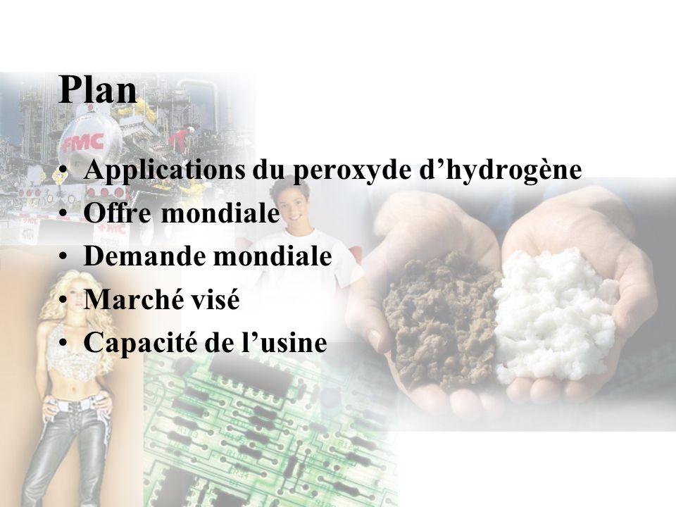 Plan Applications du peroxyde d'hydrogène Offre mondiale