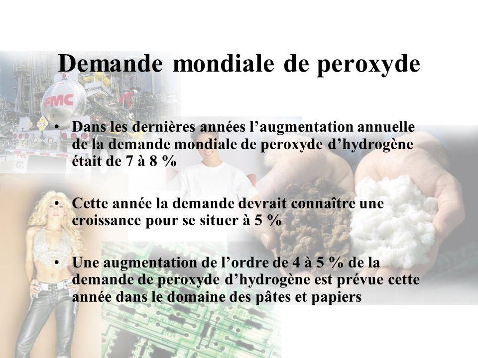 Demande mondiale de peroxyde