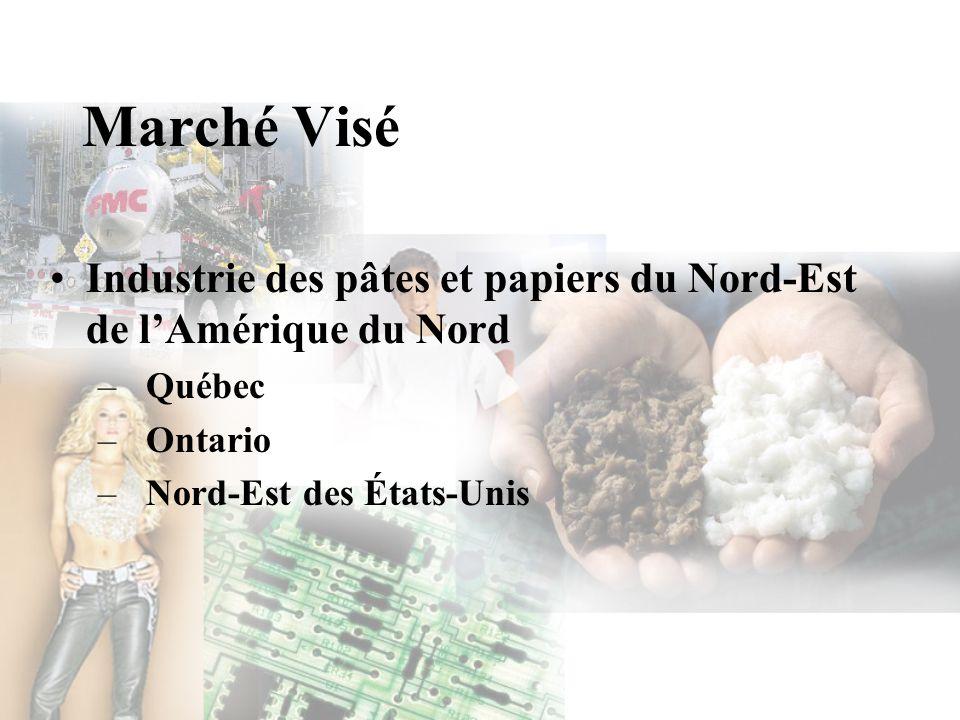 Marché Visé Industrie des pâtes et papiers du Nord-Est de l'Amérique du Nord.