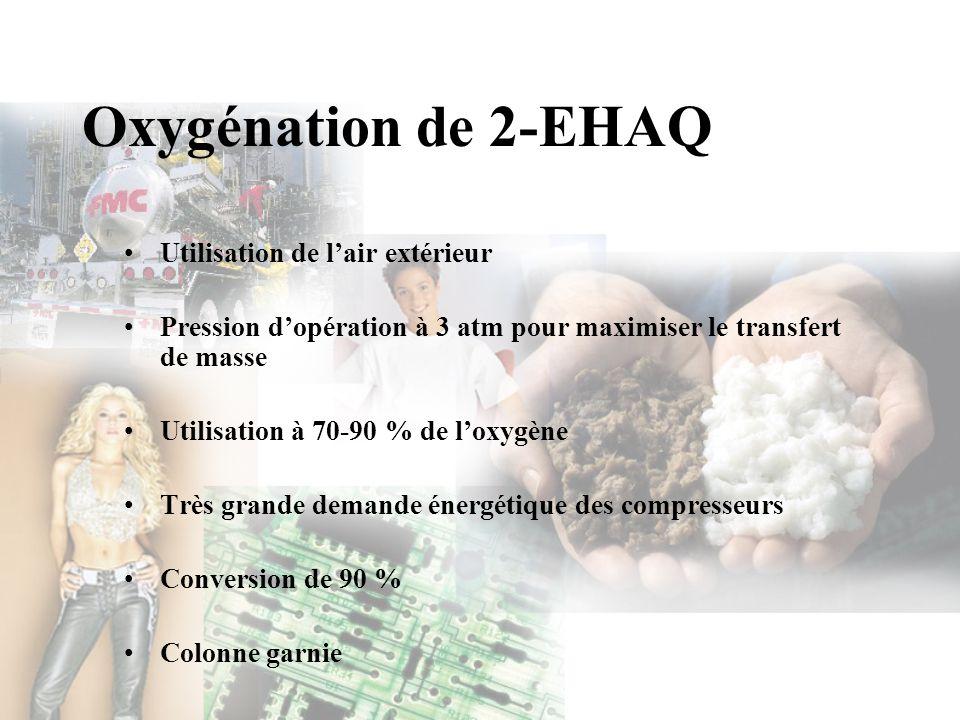 Oxygénation de 2-EHAQ Utilisation de l'air extérieur