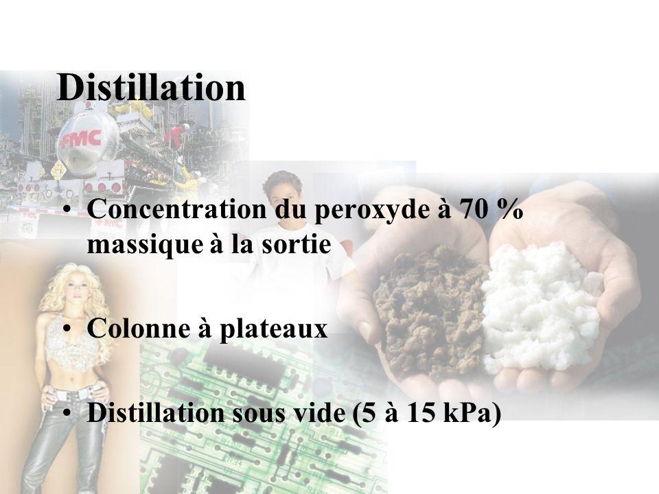 Distillation Concentration du peroxyde à 70 % massique à la sortie