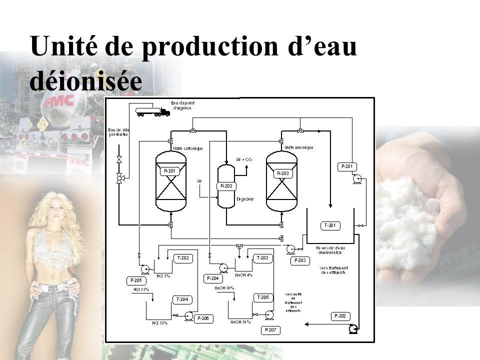 Unité de production d'eau déionisée