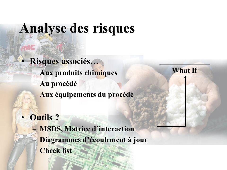 Analyse des risques Risques associés… Outils Aux produits chimiques
