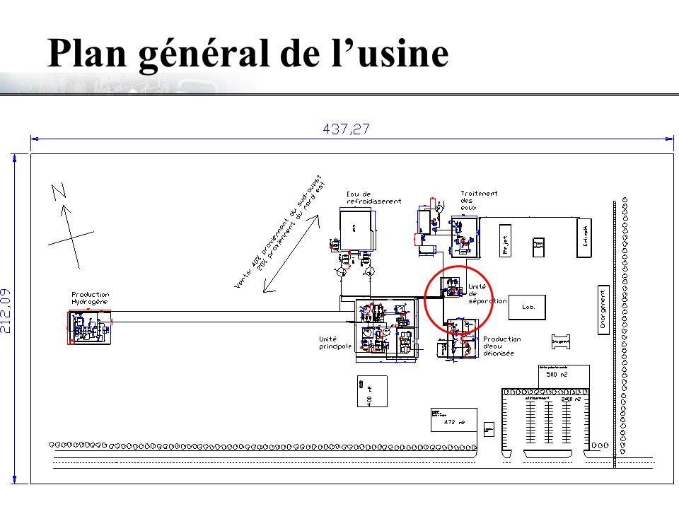 Plan général de l'usine