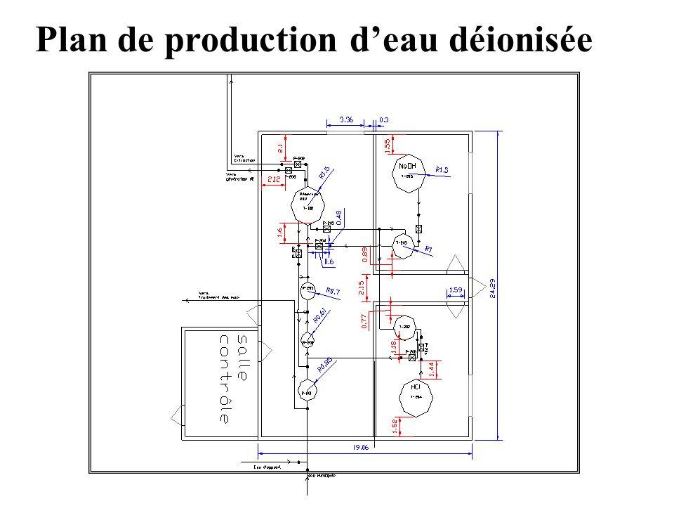 Plan de production d'eau déionisée