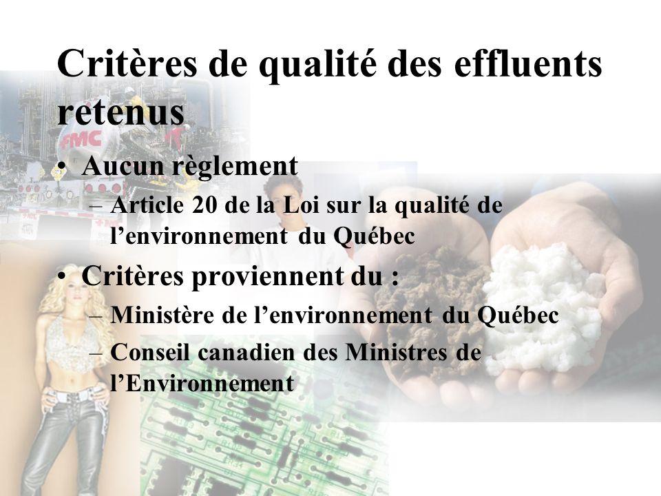 Critères de qualité des effluents retenus