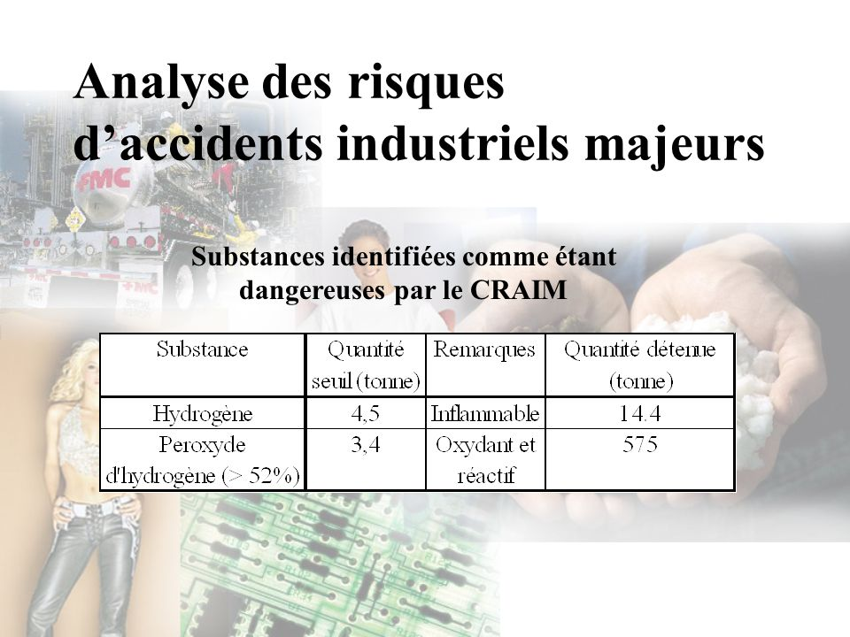Analyse des risques d'accidents industriels majeurs