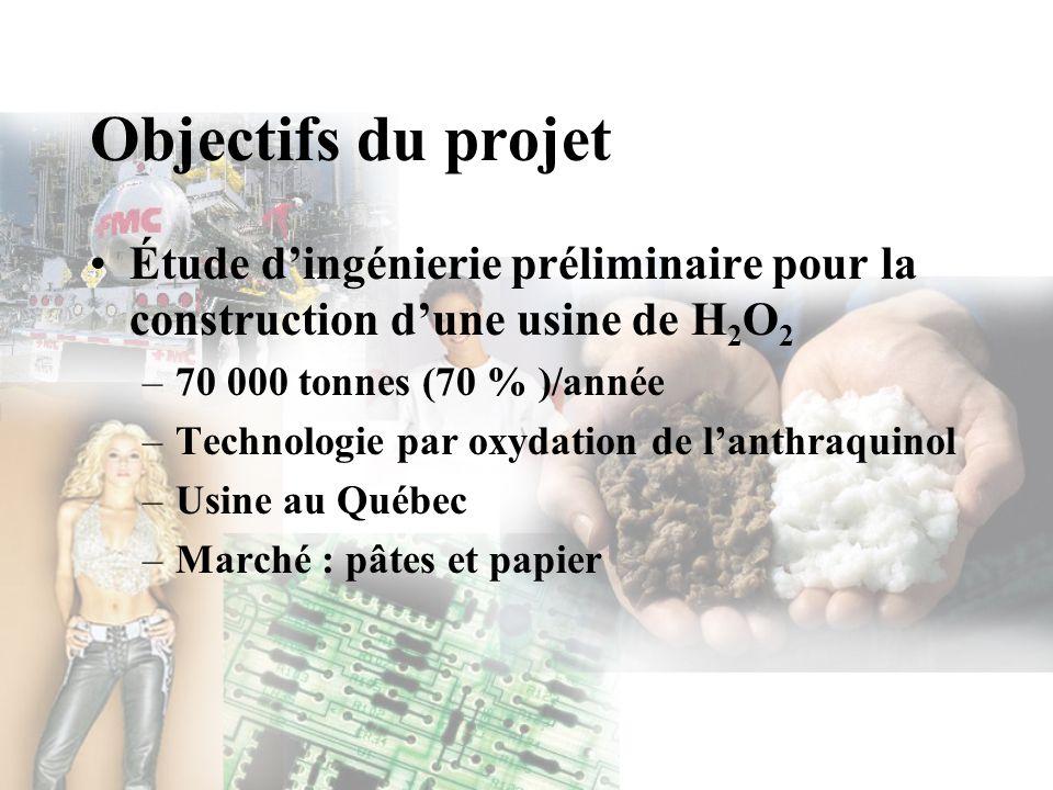Objectifs du projet Étude d'ingénierie préliminaire pour la construction d'une usine de H2O2. 70 000 tonnes (70 % )/année.
