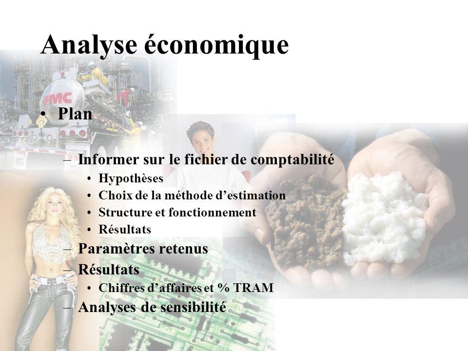 Analyse économique Plan Informer sur le fichier de comptabilité