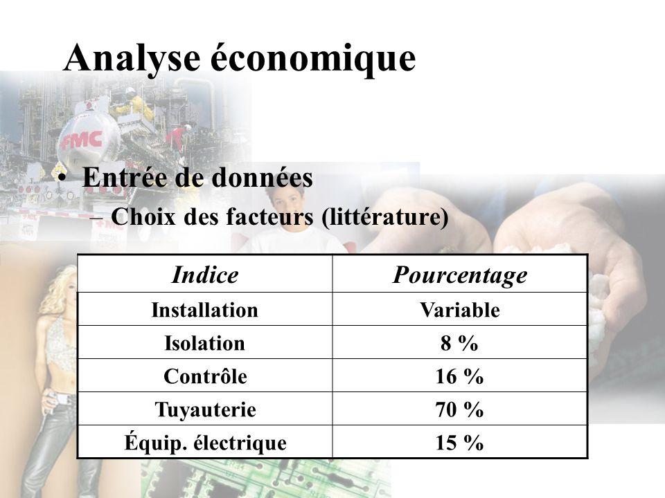 Analyse économique Entrée de données Choix des facteurs (littérature)