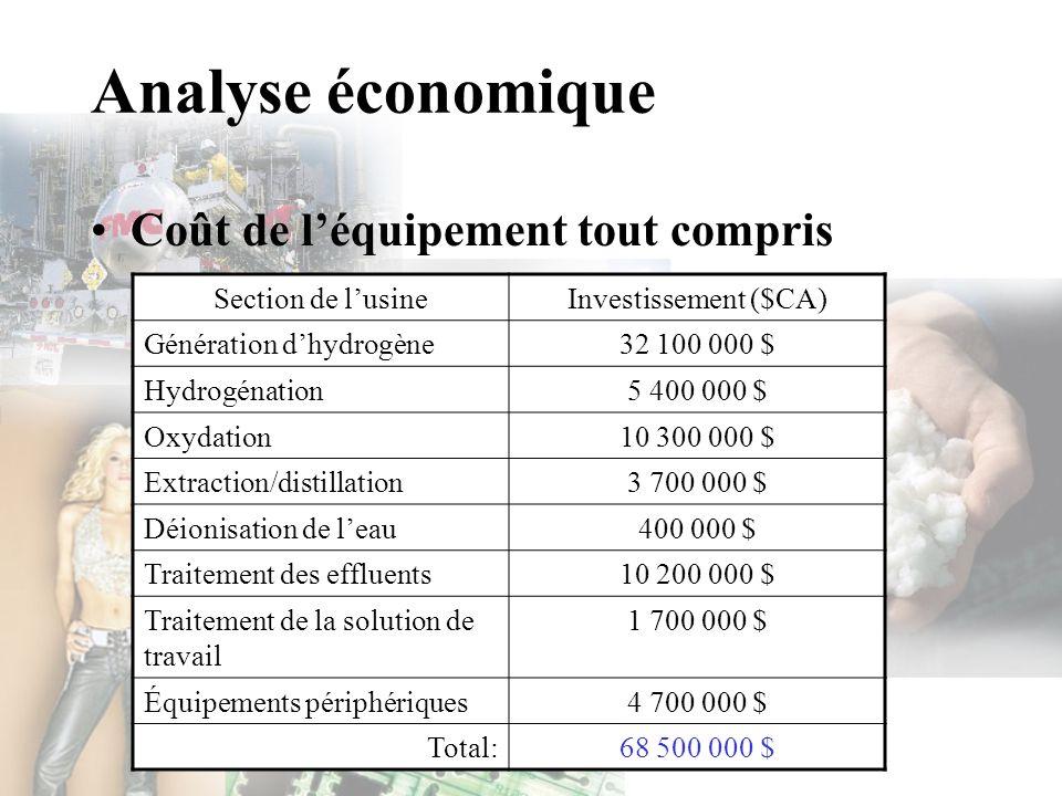 Analyse économique Coût de l'équipement tout compris