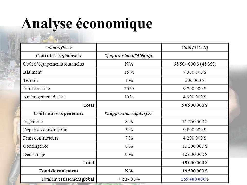 Analyse économique Valeurs fixées Coût ($CAN) Coût directs généraux