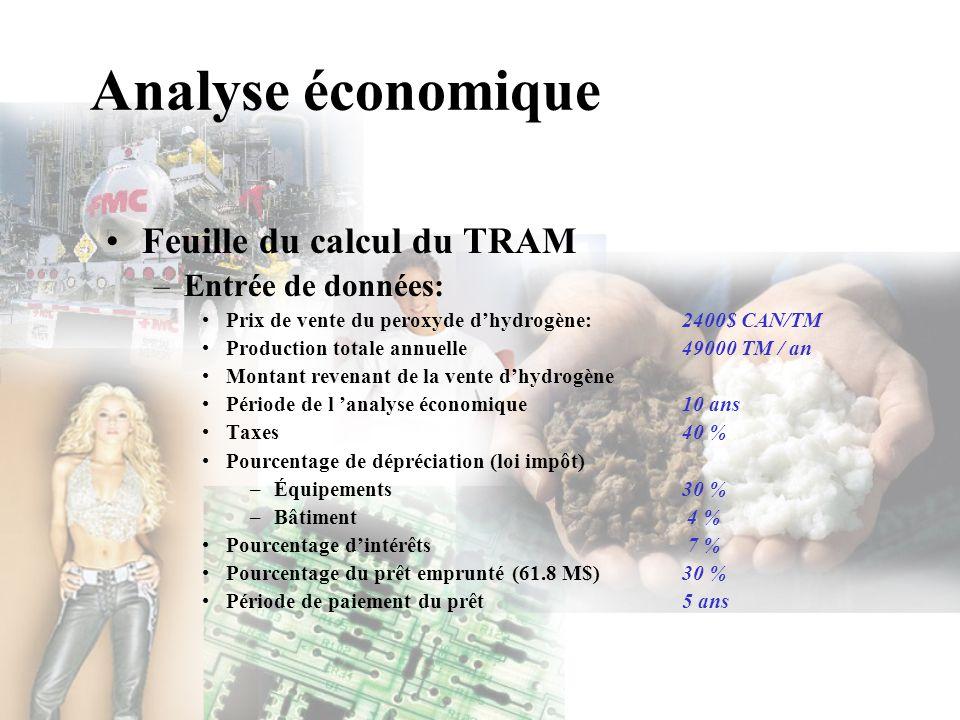 Analyse économique Feuille du calcul du TRAM Entrée de données: