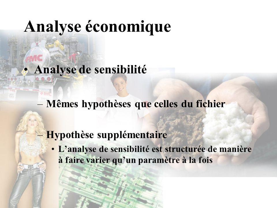 Analyse économique Analyse de sensibilité