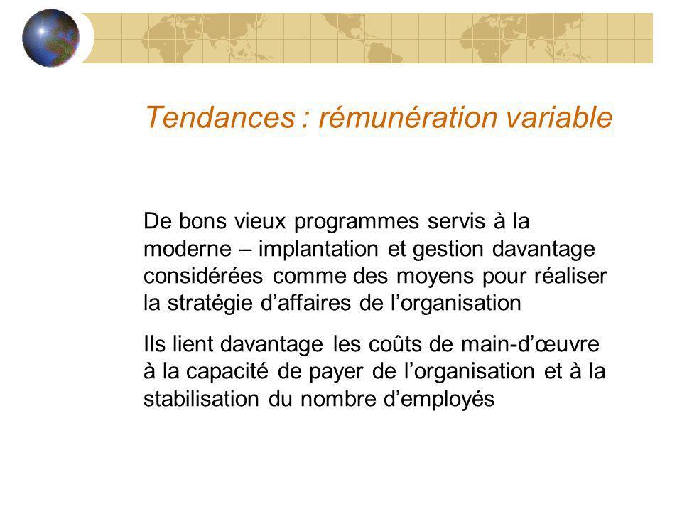 Tendances : rémunération variable