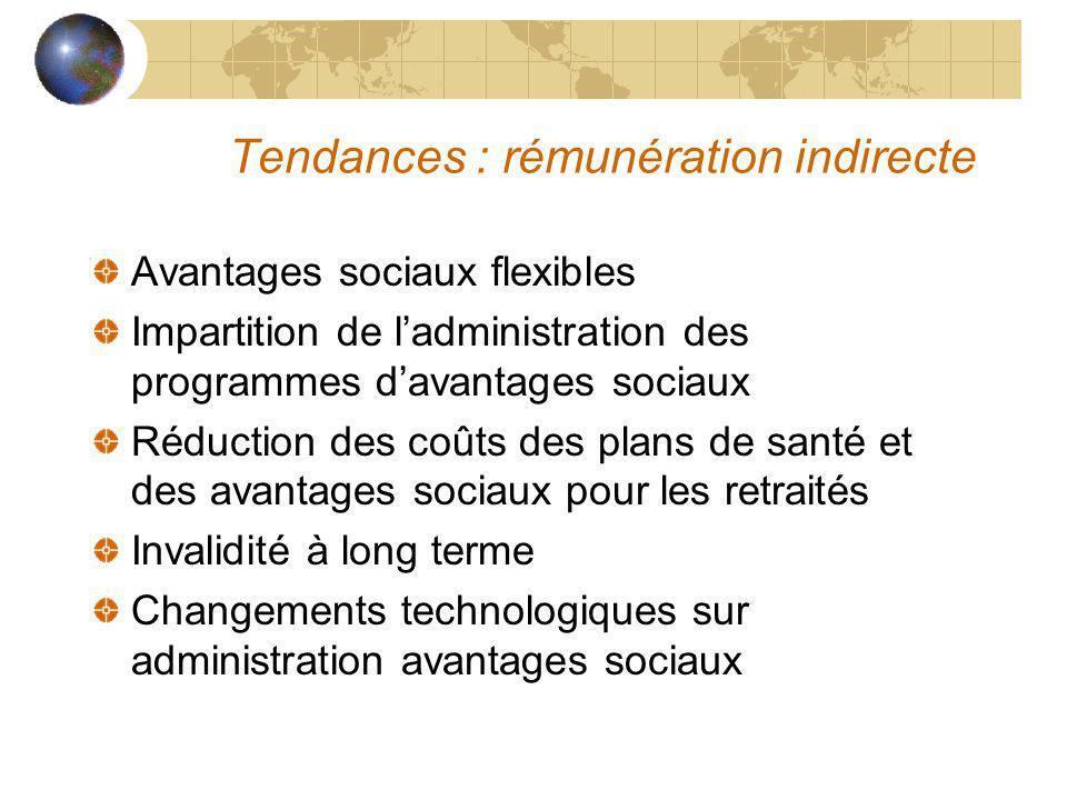 Tendances : rémunération indirecte
