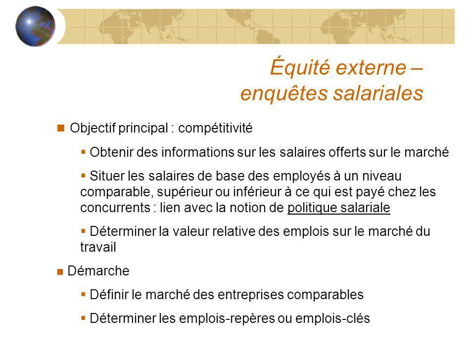 Équité externe – enquêtes salariales