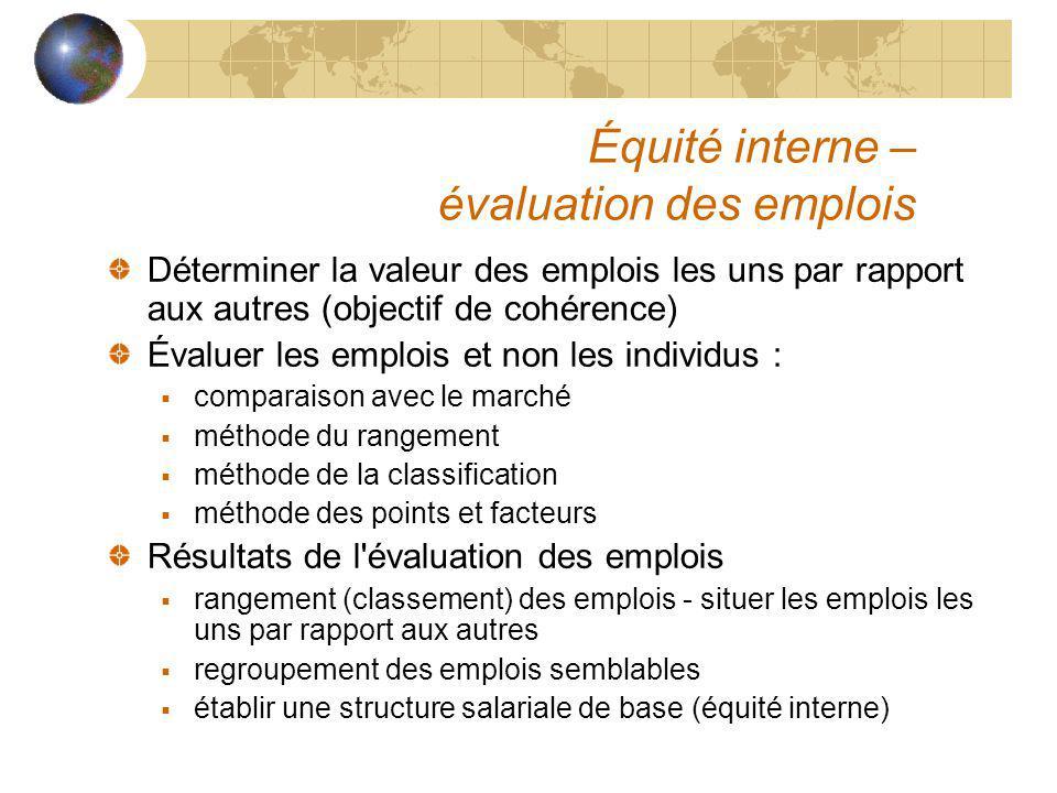 Équité interne – évaluation des emplois