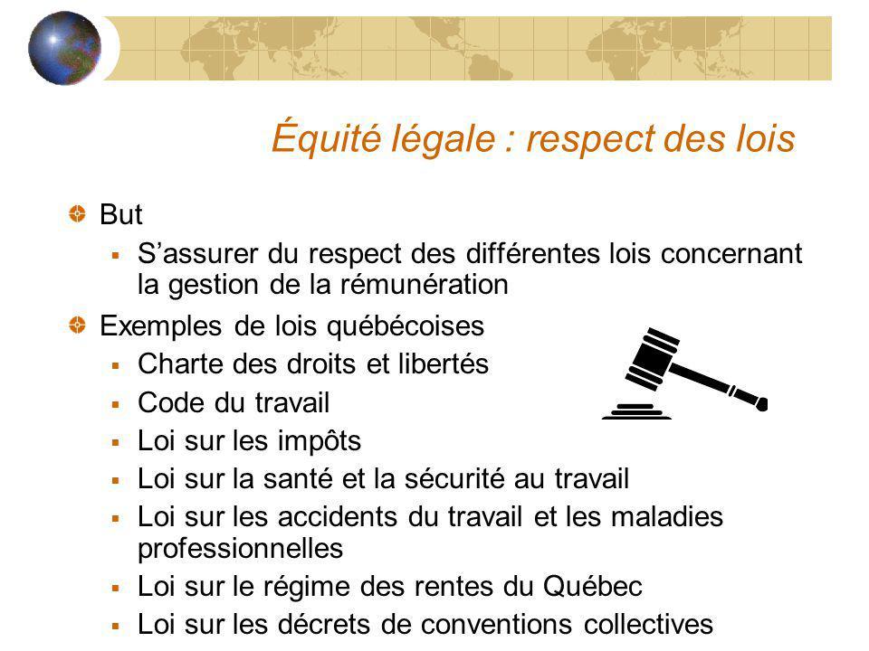 Équité légale : respect des lois