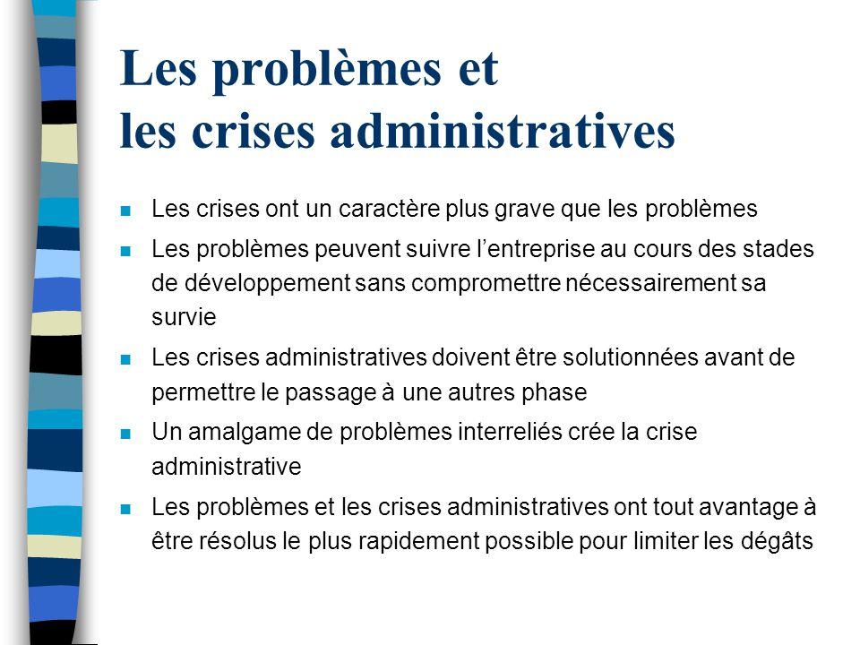 Les problèmes et les crises administratives