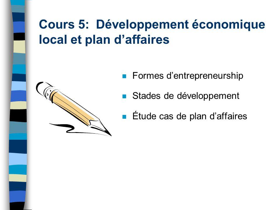 Cours 5: Développement économique local et plan d'affaires