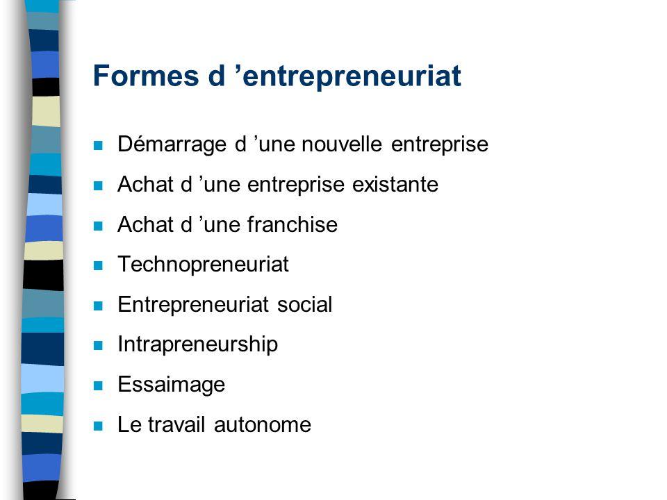 Formes d 'entrepreneuriat