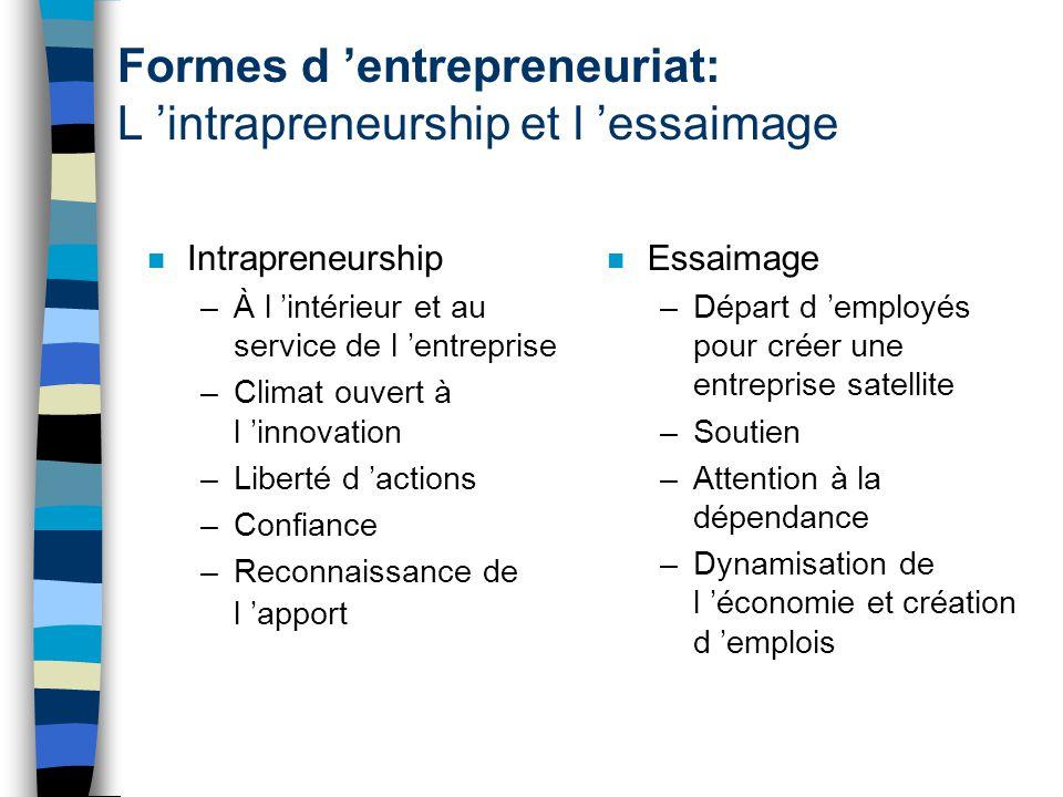 Formes d 'entrepreneuriat: L 'intrapreneurship et l 'essaimage
