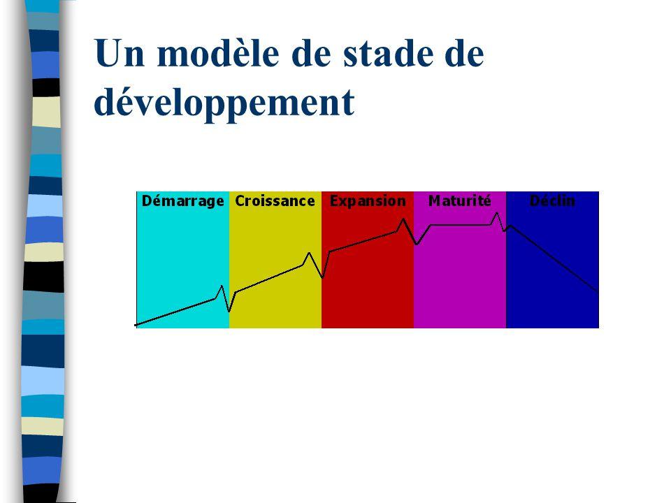 Un modèle de stade de développement