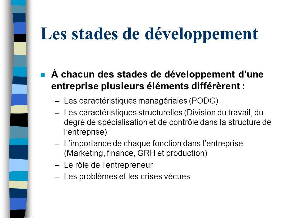 Les stades de développement