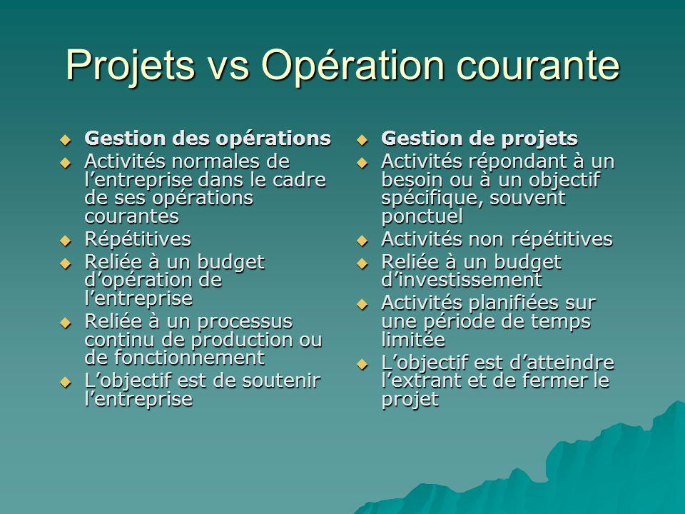 Projets vs Opération courante