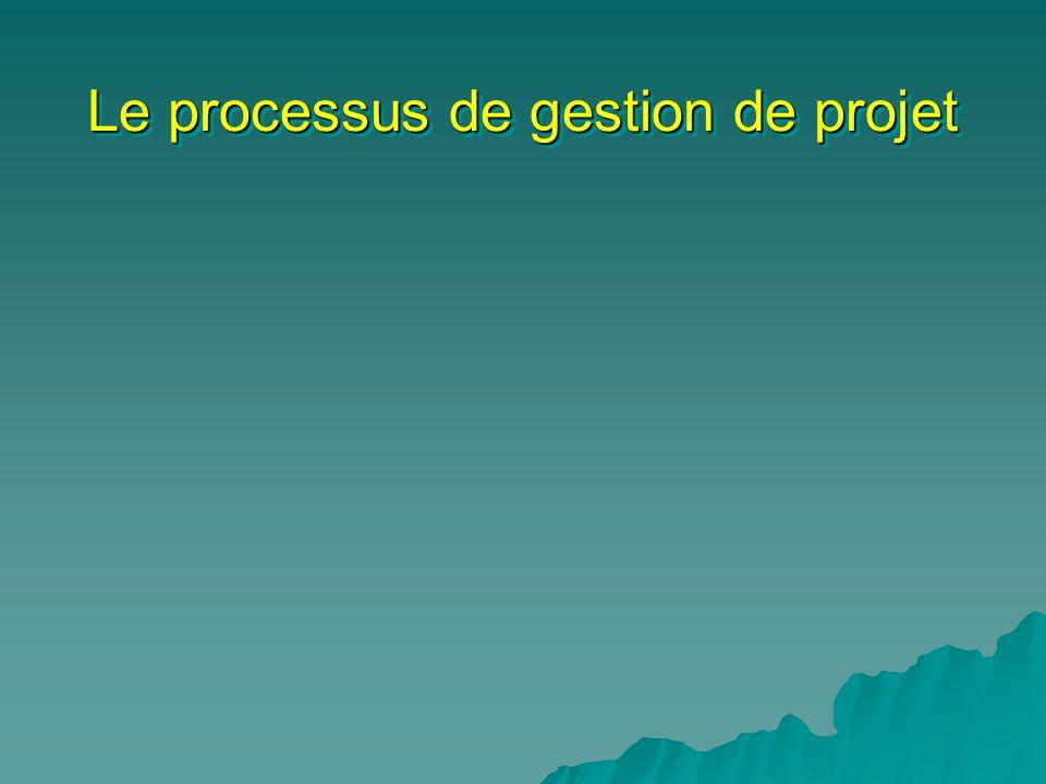 Le processus de gestion de projet